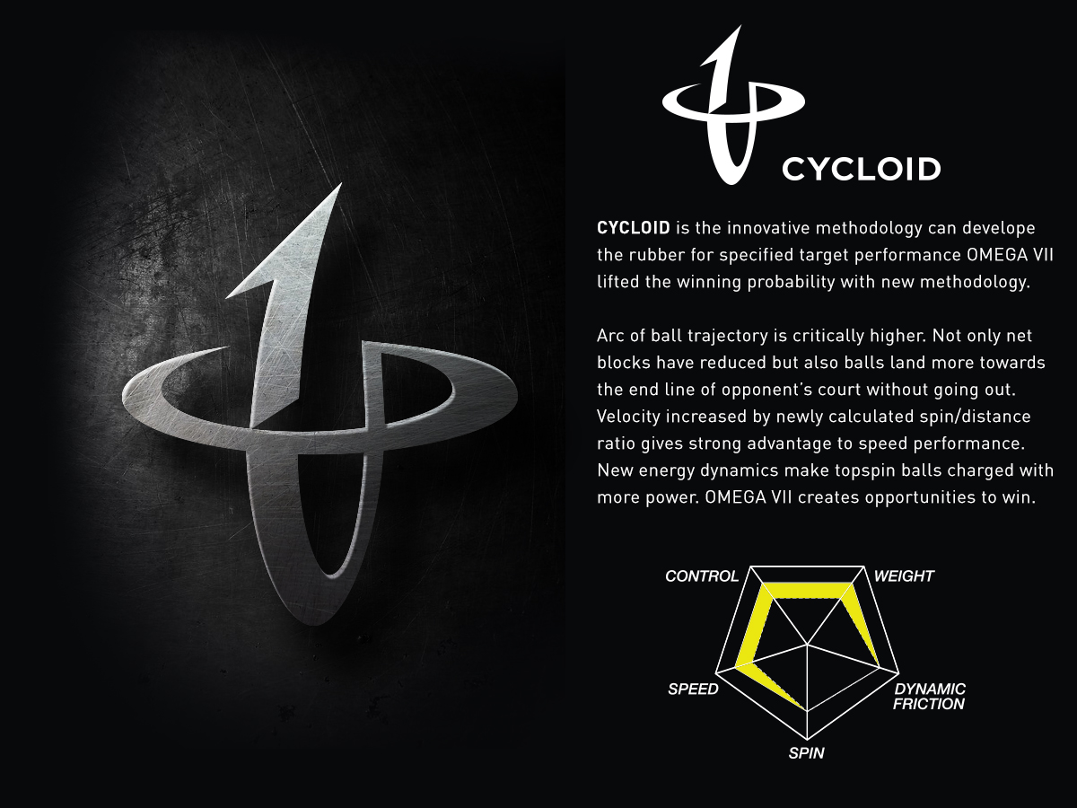 CYCLOID is the innovate methodology can develop the rubber for specified performance. OMEGA VII lifted the winning probability with new methodology. Arc of ball trajectory is critically higher. Not only net blocks have reduced but also balls land more towards the end line of opponent's court without going out. Velocity increased by newly calculated spin/distance ratio gives strong advantage to speed performance. New energy dynamics make topspin balls charged with more power. OMEGA VII creates opportunities to win.